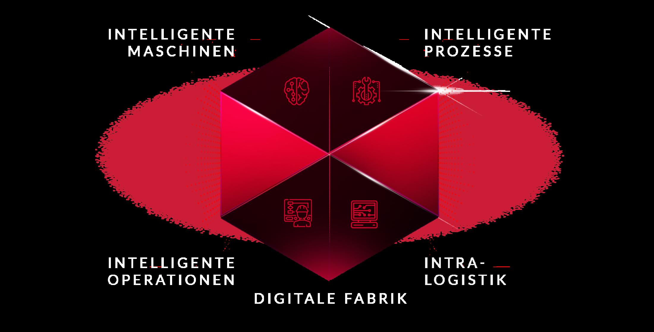 VB digital factory